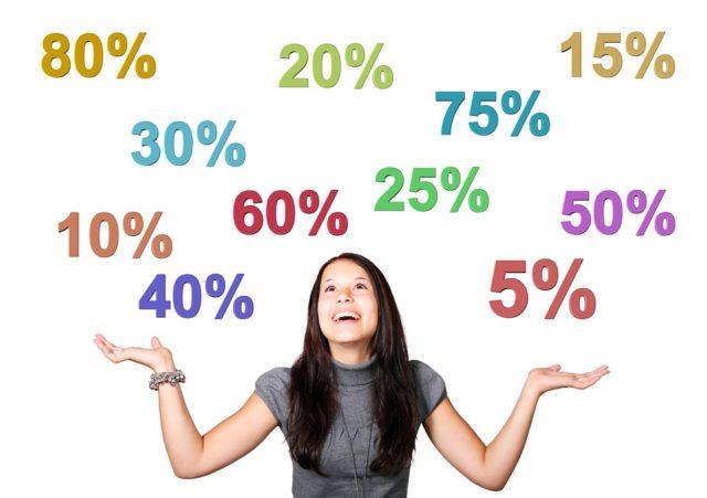 アドセンス 成果の高い広告を重視