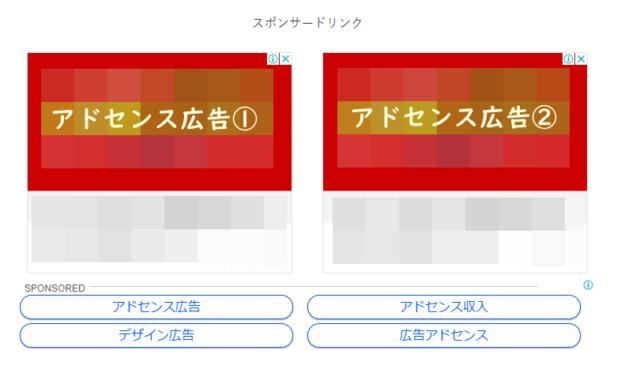 アドセンス広告 2列表示 プラグイン Shortcodes Ultimate